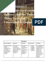 Derecho Romano I Enrique Herrera
