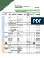 plan_estudios_1920_11CD.pdf