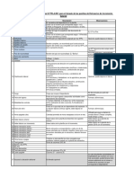 OVTPLA-R01 INSTRUCTIVO  Formato de planilla retroactiva