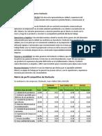 Starbucks ciclo opertaivo - MPC - MEFI.docx
