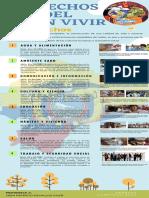 agua y alimentación (1).pdf