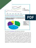 analisis de exportacio argentina.docx