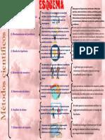 Pasos de metodos cientificos.pdf
