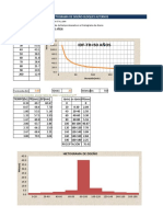 5. Ejemplo Hietograma e hidrograma de diseño