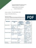 ACTIVIDAD No 2 DIMENSIONES DEL SER HUMANO CATEDRA