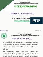 Sem02-PRUEBA DE VARIANZA