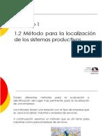 ACTIVIDAD 2 - Presentación Método para la Localización de los Sistemas Productivos