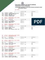 TELANGANA MGT Phase 3 - Allotments - MQ 21st May.pdf
