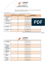 HP.Guía comparación de oradores