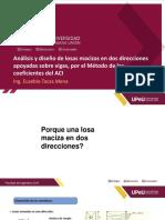 Sesion 14 - Análisis y diseño de losas macizas en dos direcciones apoyadas sobre vigas, por el Método de los coeficientes del ACI. )