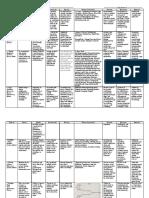 61780418-Summary-of-Theoretical-Foundations-of-Nursing