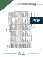 Rubricas Corrección Idiomas B1 - C1