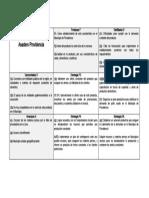 Matriz DOFA Providencia.docx