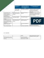 API 1 - Ciberdelitos.docx