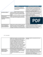API 3 - Sociedades