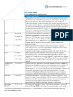 Clinical Dietetics online Biochemistry Cheat Sheet