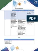 Tablas Requerimientos y Clase_Problema1.docx