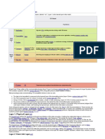 Description of OSI layers