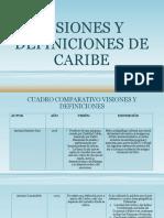 VISIONES Y DEFINICIONES DE CARIBE.pptx