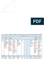 Vue Plan de travail_HCP_avril2019_rev