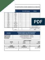 E-SGI-A-F004 FORMATO CUANTIFICACION RESPEL GENERADOS-CALCULO MEDIA MOVIL