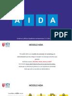 MODELO AIDA-ESTRATEGIAS MARKETING