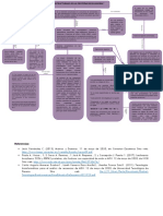 Mapa de motivos de proteínas reguladoras.