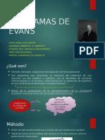 Diagramas de Evans