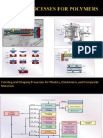 Shaping Processes for Polymers 1