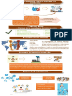 infografia logistica y competitividad.pdf