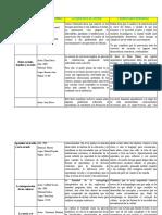 Cuadro Comparativo 6 Libros
