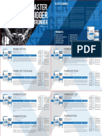 Pharmacom Labs catalog