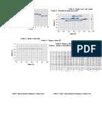 laboratorio 2 regresion lineal parte 2