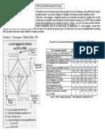 2011_CH1_piloter_leconomie.pdf