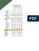 Periodical  Budget Basics