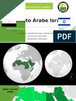 Conflicto Arabe Isrel