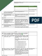 Cronograma 2020 Ddhh Primer Cuatrimestre (2) (8)