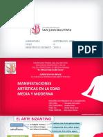 PPT 4 MANIFESTACIONES ARTÍSTICAS EN LA EDAD MEDIA Y MODERNA