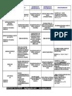 Tabela de Remdios Constitucionais.pdf