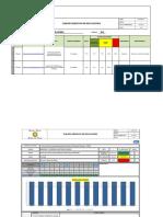 tablero_de_indicadores_s_y_c_dic_2016