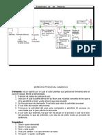 estructura de un proceso