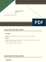 Basic Semantic Relations