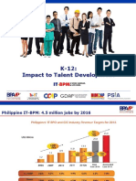K-12-Impact-to-Talent-Development-by-Penny-Bongato(1)