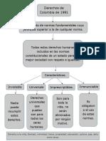 Mapa_Conceptual_Diego_Bonilla