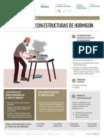 Ficha Silice Trabajo Estructuras de Hormigón