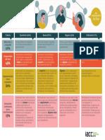 Rúbrica evaluación foros.pdf