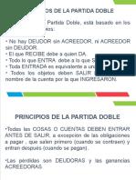 CICLO CONTABLE - PARTIDA DOBLE