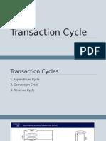 Revenue_Cycle.pptx