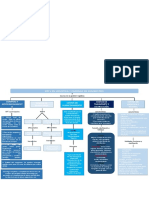 Aporte colaborativo  KPIs