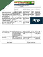 School IPPD Report 2019.docx